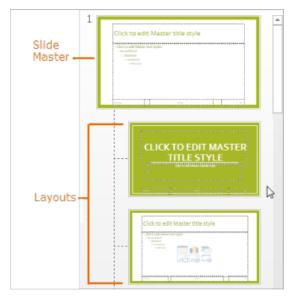 Copy PowerPoint Slide Master From Your First Presentation